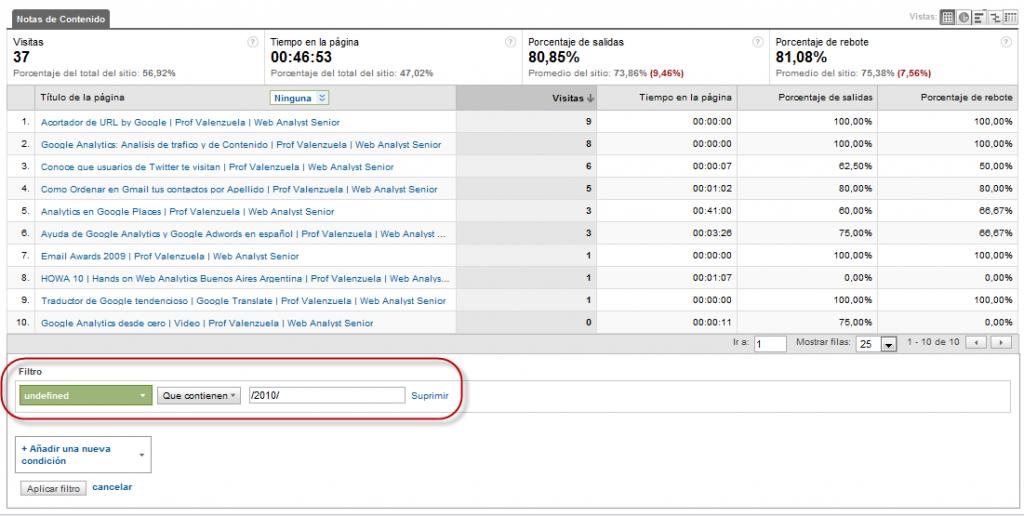 Informe personalizado oculto Filtro undefined 1024x516 Google Analytics Informe Personalizado con Filtro Avanzado de Otra Dimension
