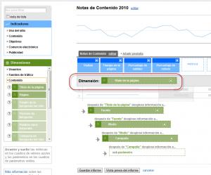 Informe personalizado oculto modificacion 300x249 Google Analytics Informe Personalizado con Filtro Avanzado de Otra Dimension