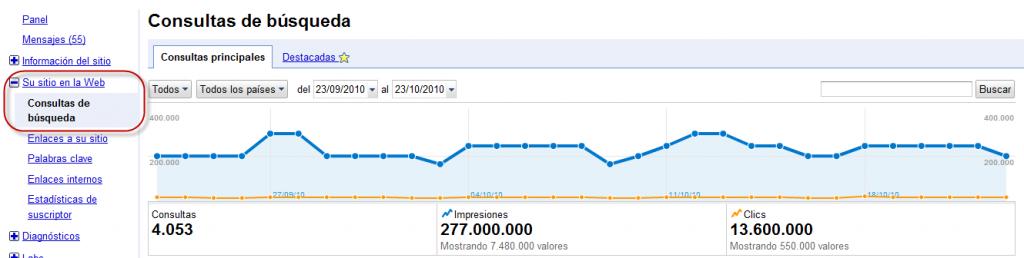 webmaster tools 01 1024x258 Google Webmaster Tools mejora las estadísticas de búsqueda