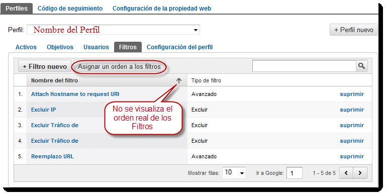 filtros perfil nuevo google analytics Filtros de Perfil en el Nuevo Google Analytics vs versión anterior