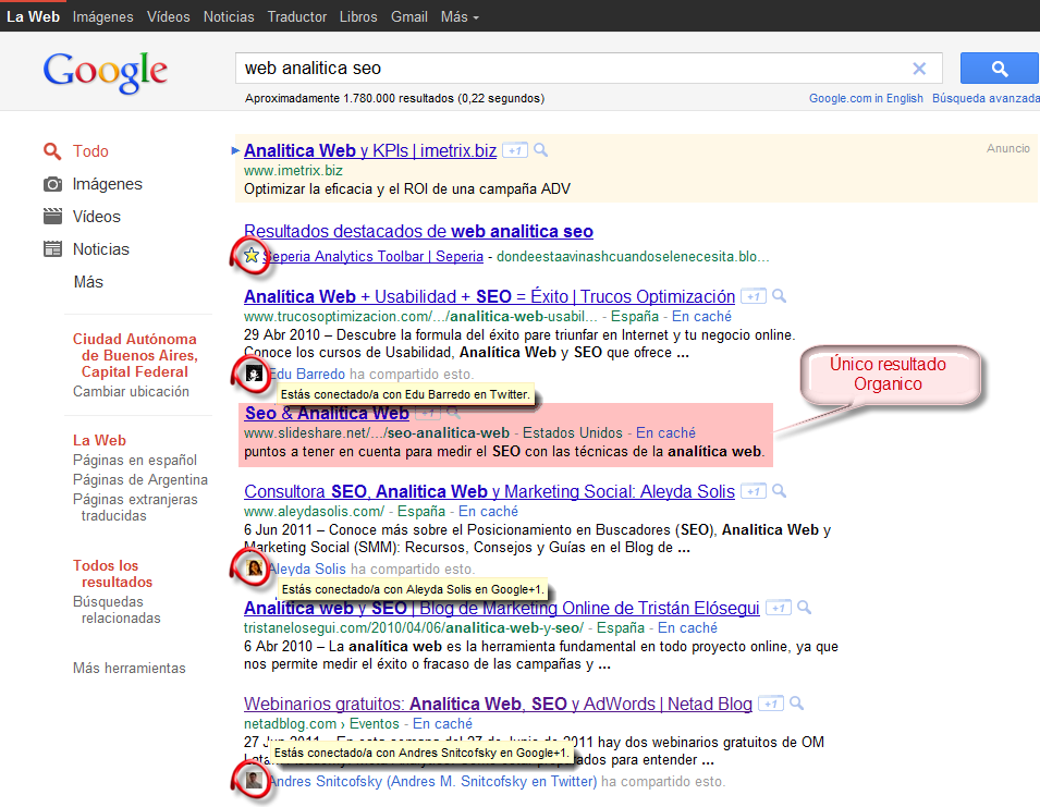 Google Plus y la Relevancia Social en Seo