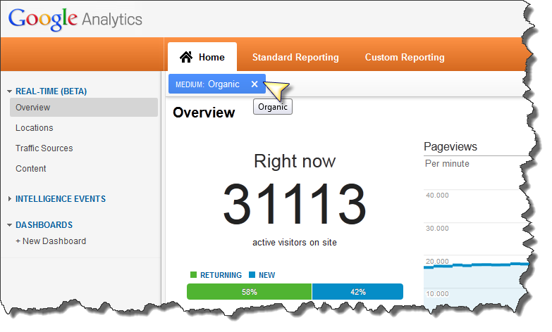 Real time Customization in Google Analytics