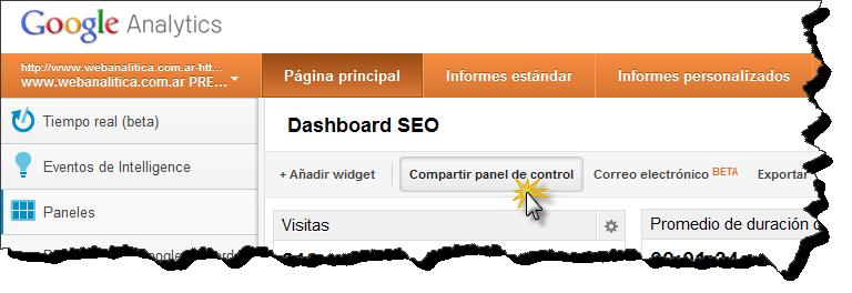 Dashboard SEO Google Analytics Compartir panel de control