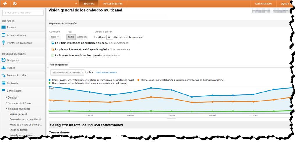Trend Segmentos de conversiones  google analytics 1024x492 Social Media Analytics Analizando los objetivos de Conversion