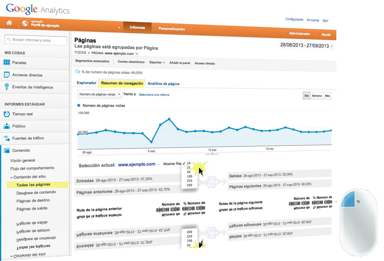 Ruta de Navegacion hasta 500 filas en google analytics